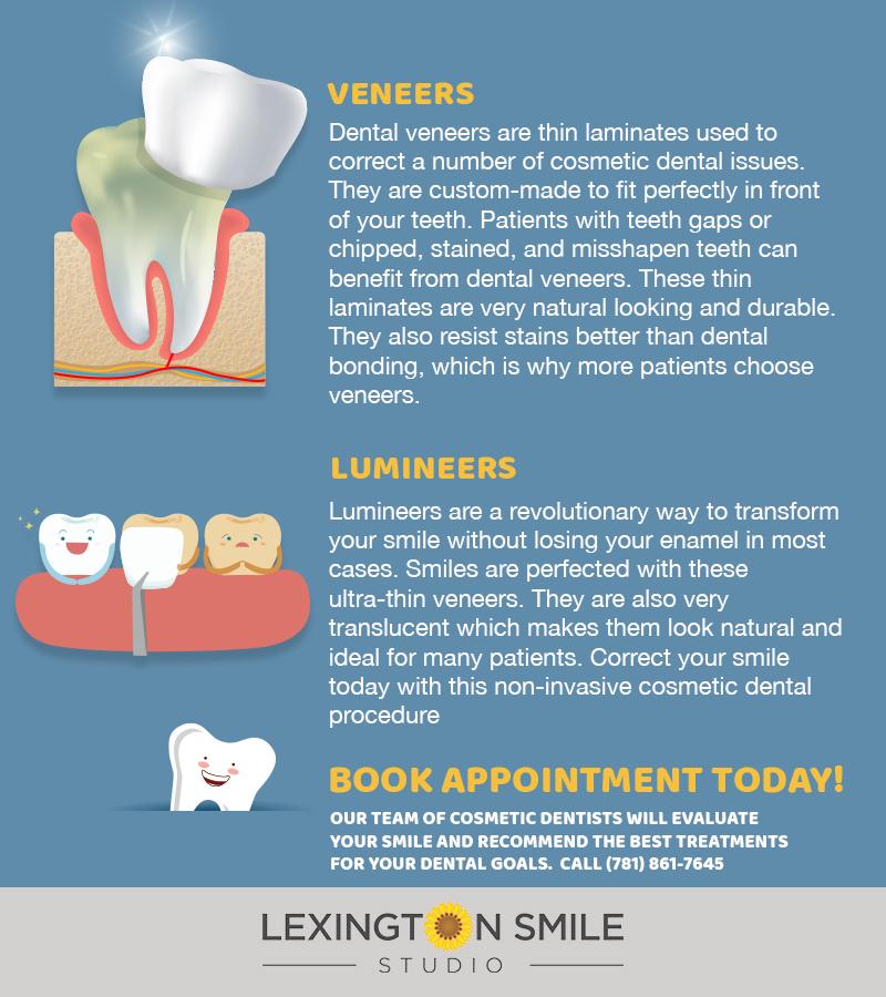 Hollywood Smile | Information regarding dental veneers.